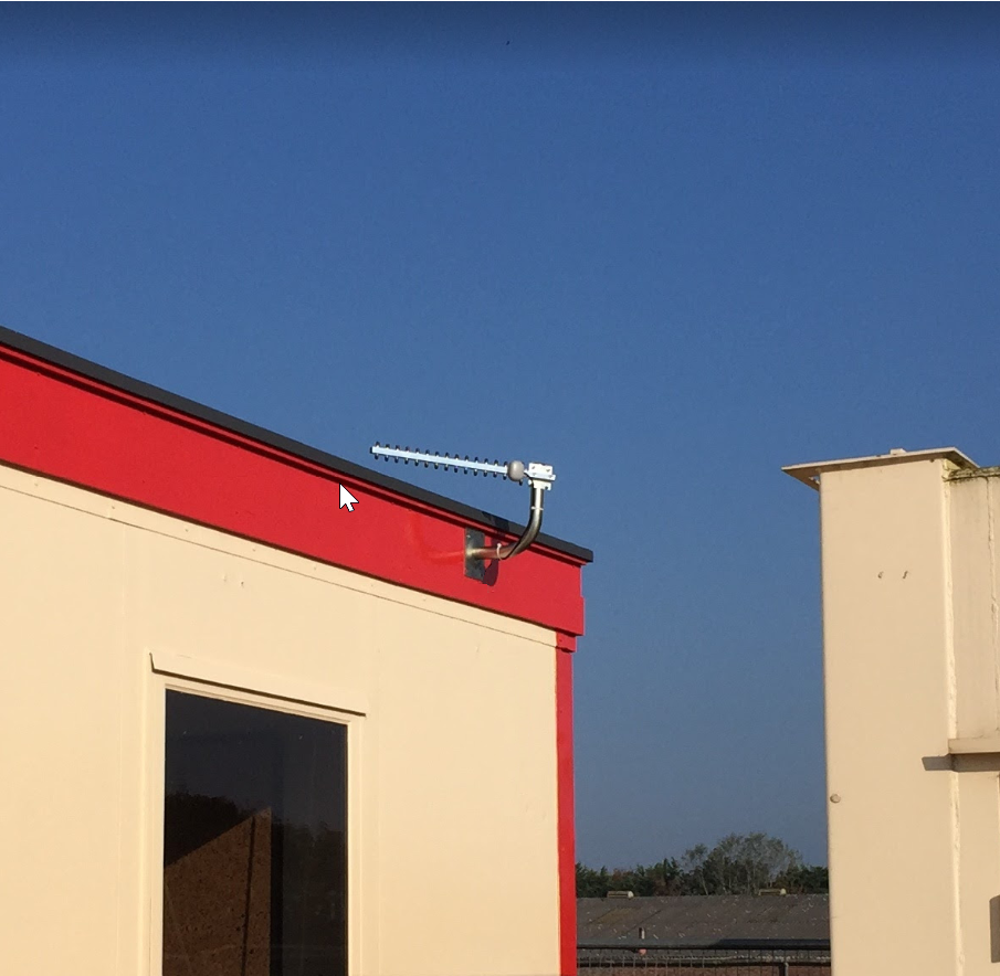 High quality 4g directional aerials